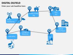 Digital Oilfield PPT Slide 11