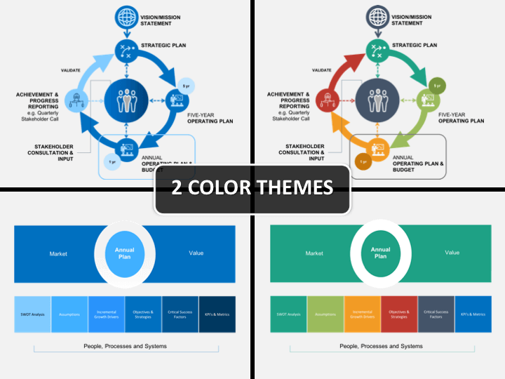 annual planning powerpoint template