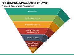 Performance Management Pyramid PPT Slide 6