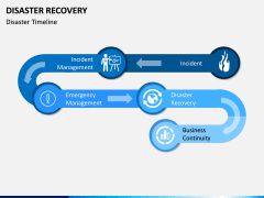 Disaster Recovery PPT Slide 8