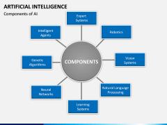 Artificial Intelligence PPT slide 17
