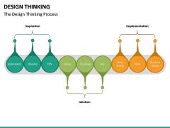 Design Thinking PPT Slide 31