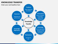 Knowledge Transfer PPT Slide 11