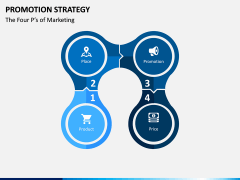 Promotion Strategy PPT Slide 13