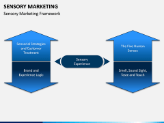 Sensory Marketing PPT Slide 6