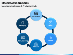 Manufacturing Cycle PPT Slide 7