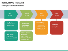 Recruiting Timeline PPT Slide 24