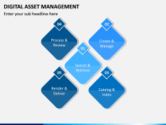 Digital Asset Management PPT Slide 6