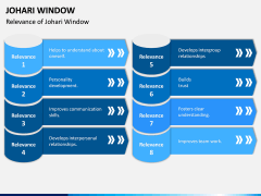 Johari Window PPT Slide 4