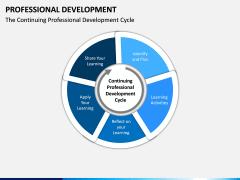 Professional Development PPT Slide 8