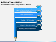 Integrated Assurance PPT Slide 4