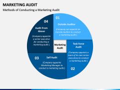 Marketing Audit PPT Slide 5