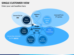Single Customer View PPT Slide 5