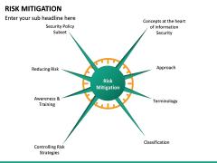 Risk Mitigation PPT Slide 19