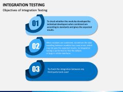 Integration Testing PPT Slide 3