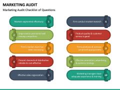 Marketing Audit PPT Slide 31