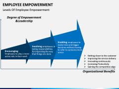 Employee Empowerment PPT Slide 16