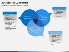 Business to Consumer PPT slide 7