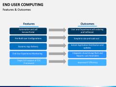 End User Computing PPT Slide 8