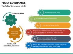 Policy Governance PPT Slide 21