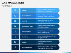Lean Management PPT Slide 7