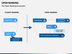 Open Banking PPT slide 18