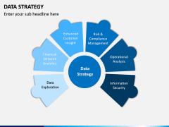 Data Strategy PPT Slide 6