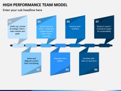 High Performance Team Model PPT Slide 17