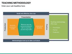 Teaching Methodogy PPT Slide 25