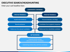 Executive Search (Headhunting) PPT Slide 4