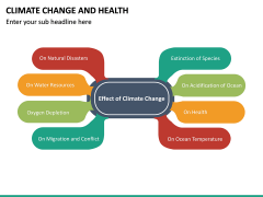 Climate Change and Health PPT Slide 22