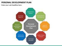 Personal Development Plan PPT Slide 28