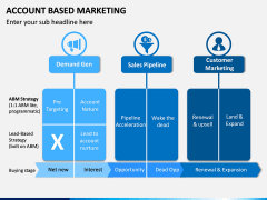 Account Based Marketing PPT Slide 13