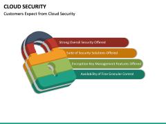 Cloud Security PPT Slide 25