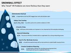 Snowball Effect PPT Slide 9
