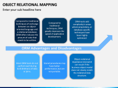 Object Relational Mapping PPT slide 15