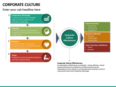 Corporate Culture PPT Slide 31