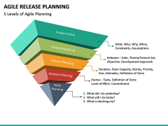Agile Release Planning PPT Slide 16