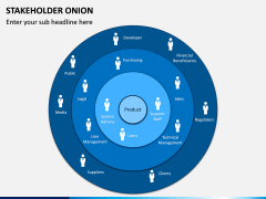 Stakeholder Onion PPT Slide 6