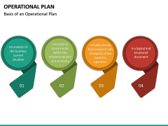 Operational Plan PPT Slide 22