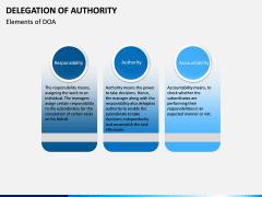 Delegation of Authority PPT slide 5