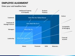 Employee Alignment PPT Slide 8