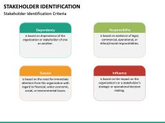 Stakeholder Identification PPT Slide 30