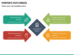 Porter's 5 Forces PPT Slide 20