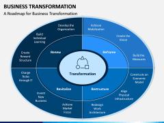 Business Transformation PPT Slide 2