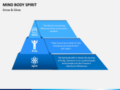 Mind Body Spirit PPT Slide 5