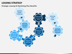 Leasing Strategy PPT Slide 8