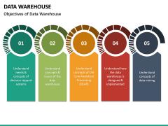 Data Warehouse PPT Slide 25