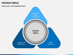 Vicious Circle PPT Slide 6