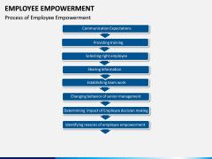 Employee Empowerment PPT Slide 6
